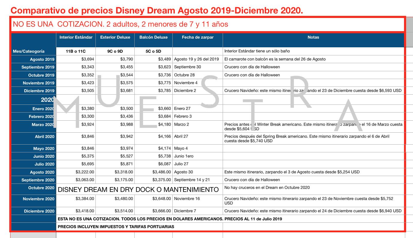 Comparativo de precios Disney Dream 2019-2020